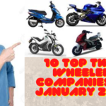 10 Top Two Wheeler Companies in January 2021